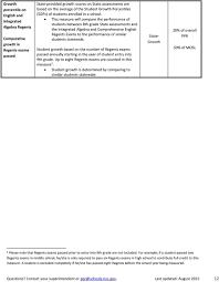 chart integrated algebra regents conversion chart