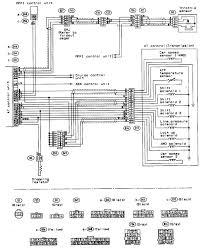 subaru legacy outback baja radio harness pin out u2013 readingrat net