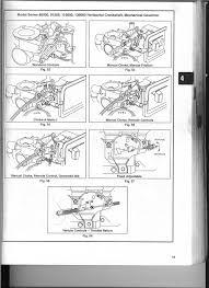 briggs and stratton 5hp horizontal shaft engine manual fosiles net