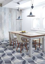 top 5 interior design trends for modern home décor in 2015