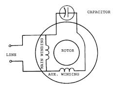 start capacitor wiring diagram carlplant
