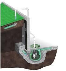 basement waterproofing green bay u0026 madison wi abt foundation