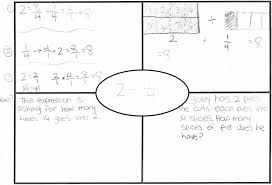 math to the 7th power anchor task graphic organizer