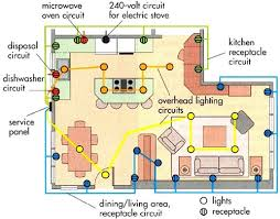 house electrical circuit layout interiors house and