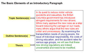 how to write a introduction paragraph for an essay introductory paragraphs
