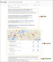 comprehensive step by step digital marketing strategy u0026 planning