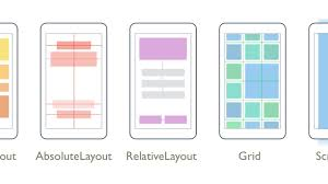 layouts for android relativelayout in android relative layout tutorial best