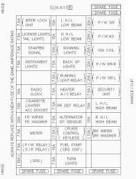 1999 honda civic fuse layout civic sol fuse panel printable copies of the fuse diagrams