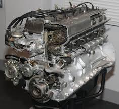 nissan almera engine cc nissan s20 engine wikiwand