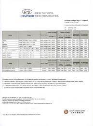 lexus price hk toyota wish hk price list