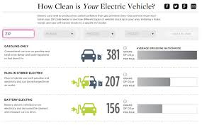 Battery Light Comes On And Off How Do Battery Electric Cars Work Union Of Concerned Scientists