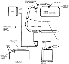trailer wiring diagram we are the pros in dump carlplant