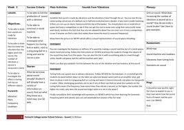 sound full scheme of work ks2 ks3 by erhgiez teaching resources