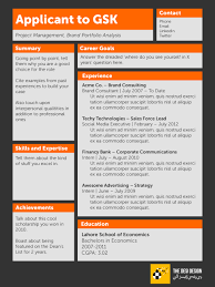 sharepoint sample resume developers examples of resumes cv form format resume tips business insider 93 excellent resume layout samples examples of resumes