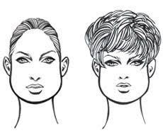 pear shaped face hairstyles what is the right hairstyle on wigs for my pear shaped face quora