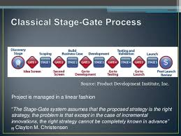 stage gate process template letter of applying job sample