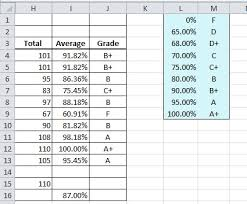 How To Create A Lookup Table In Excel Excel Formula Help U2013 Vlookup For Changing Percentages To Letter Grades