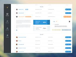 application ui design v dashboard app ui ux and ui design
