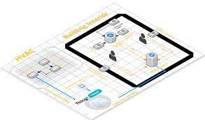 hvac floor plan thingplus smart building automation and hvac control
