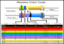 symbols cute house wiring neutral color ireleast phase code vac