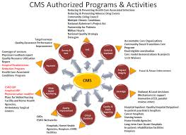 high resolution nursing home care plans 10 home care plan cms value based programs centers for medicare medicaid services