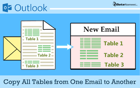 Mysql Repair All Tables by How To Quickly Copy All Tables From One Email To Another In