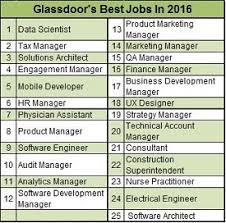 glass doors jobs the best jobs in america and we help fill them green key blog
