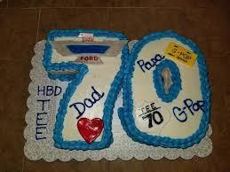 Meme Birthday Cake - lemon birthday cake cream cheese frosting birthday party planner