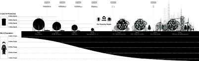 timeline oil silo house u2013 pinkcloud dk