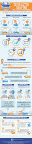 51 best attorney infographics images on pinterest infographics