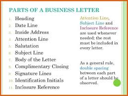 letter with attention line and subject line 10 parts of a business letter gallery letter examples ideas