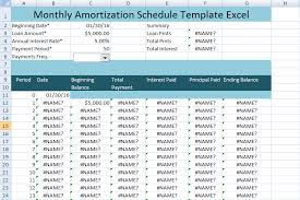 Amortization Calculator Excel Template Monthly Amortization Schedule Excel Template Uk Project