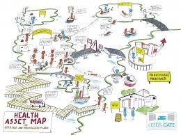 asset mapping asset based community development leeds gate