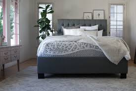Sleep Number Bed Frame Ideas Buying A Mattress Made In Usa Ultimate Source List Usa Love List