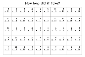 vertical multiplication facts worksheets efficiencyexperts us