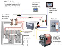 charge controller wiring diagram for diy wind turbine or solar