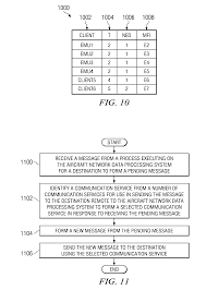 patent us20110176617 onboard network system network architecture