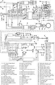 2002 sportster wiring flickr u2013 readingrat net