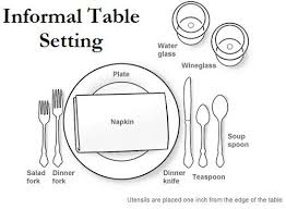 how to set a table with silverware 14 best dinning etiquette images on pinterest table settings