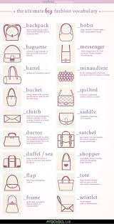 bag pattern in pinterest 127 best all time favorite bags images on pinterest sewing ideas