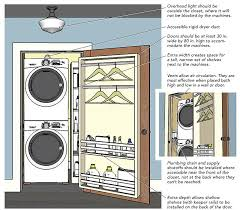 laundry closets fine homebuilding