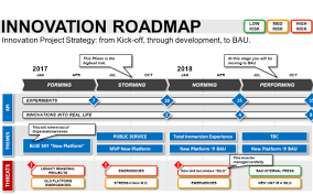 it roadmap template powerpoint cpanj info
