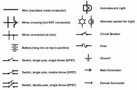 20 electrical diagrams symbols cp symbols electrical series