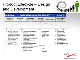 product management and service delivery process flackventures examp u2026