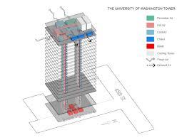 135 best architectural presentation images on pinterest