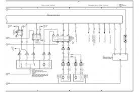 toyota hiace wiring diagram pdf toyota wiring diagrams