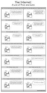 the internet a list of pros and cons tech fun pinterest