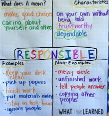 Good Personality Traits For A Job Teach Responsibility In The Elementary Classroom