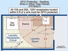 Bathroom Electrical Outlet Gfci Issues Kitchen Gas Circuit Outside House Remodeling