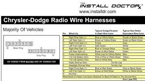 sophisticated 1999 dodge durango wiring harness diagram gallery